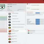 Скриншоты из игры Football Manager 2016